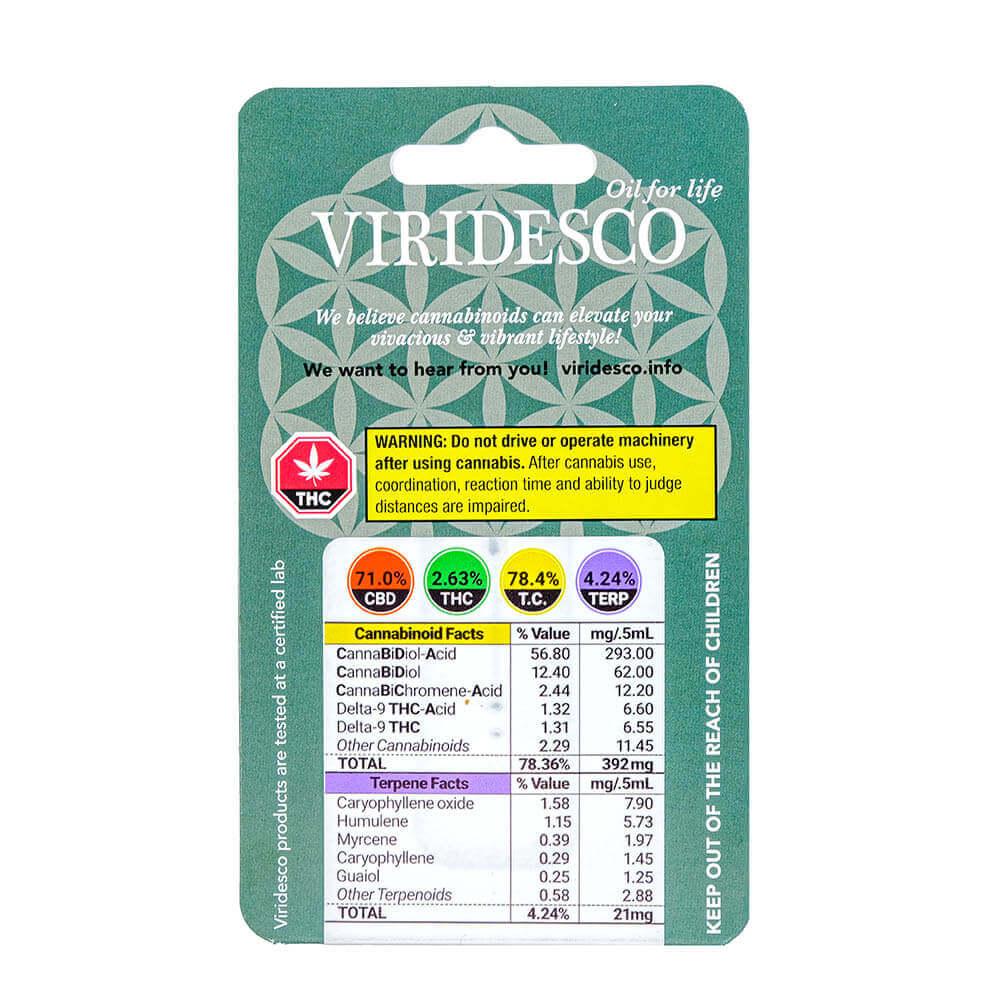 VIRIDESCO: Ceramic Vapes CBD - Cannatonic