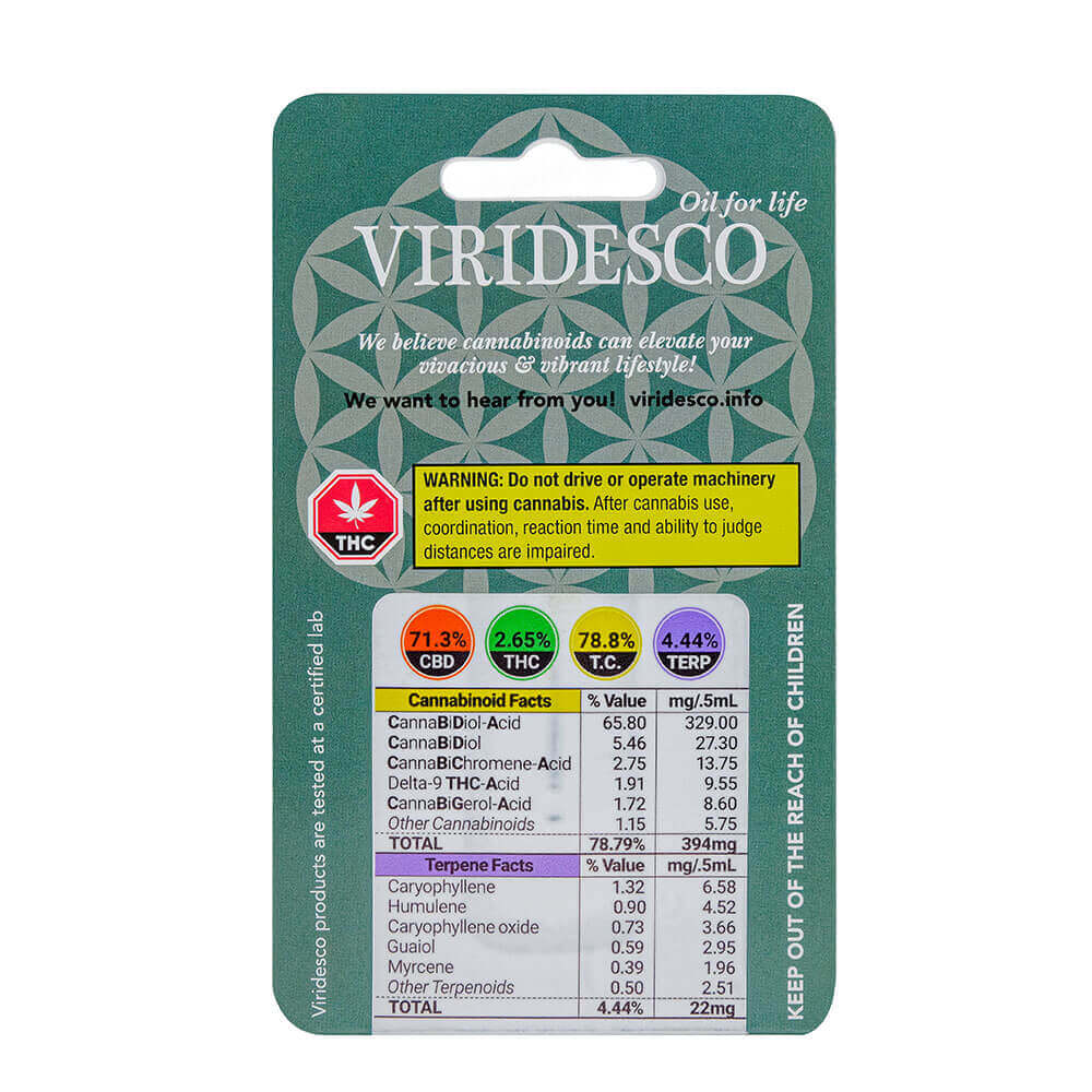 VIRIDESCO: Ceramic Vapes CBD - Hawaiian Haze